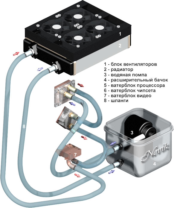 Как рассчитать радиатор для светодиода?